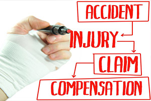 Picture of an injured person writing about his accident, injury, claim, and compensation